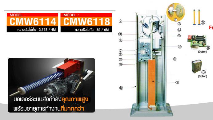 CMW6114 2