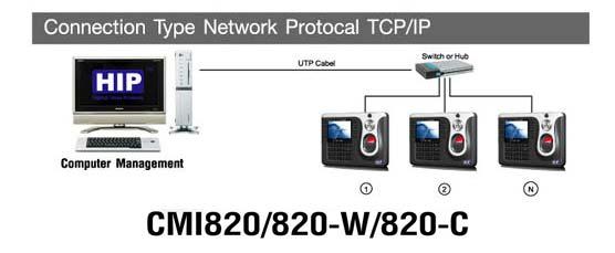 fingerprint time attendance cmi 820-c connect